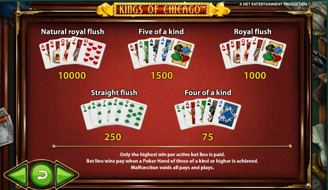 kings of chicago payouts