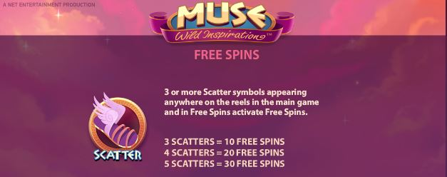 muse slot free spins feature